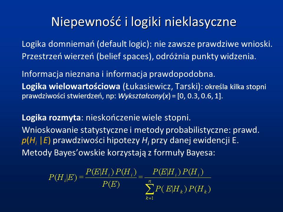 Niepewność i logiki nieklasyczne Logika domniemań (default logic): nie zawsze prawdziwe wnioski. Przestrzeń wierzeń (belief spaces), odróżnia punkty w