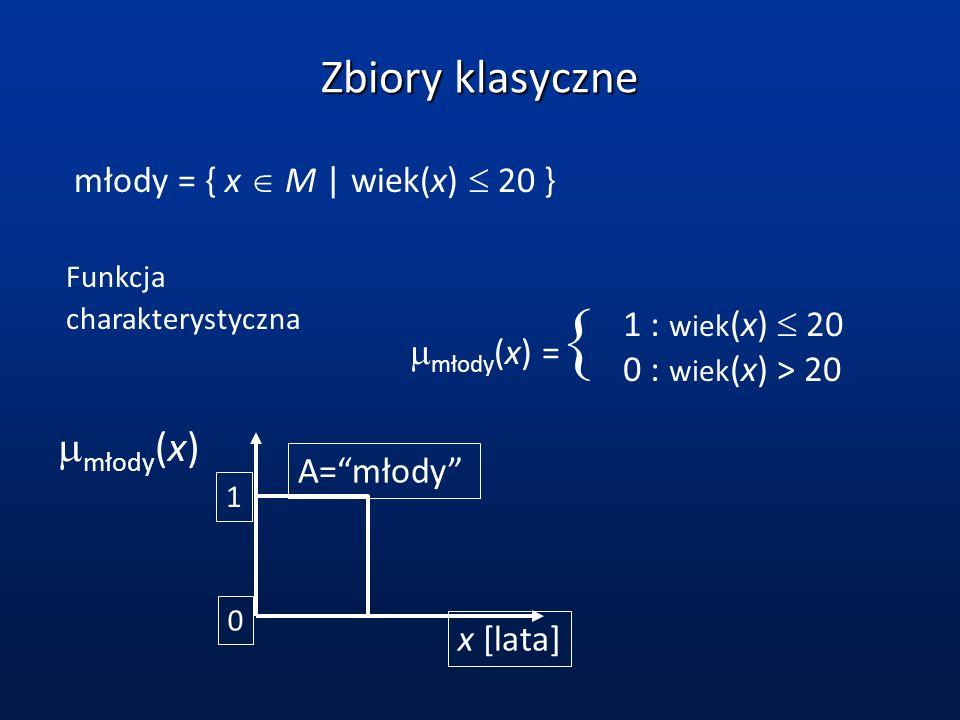 Zbiory klasyczne młody (x) Funkcja charakterystyczna młody = { x M   wiek(x) 20 } młody (x) = 1 : wiek (x) 20 0 : wiek (x) > 20 A=młody x [lata] 1 0