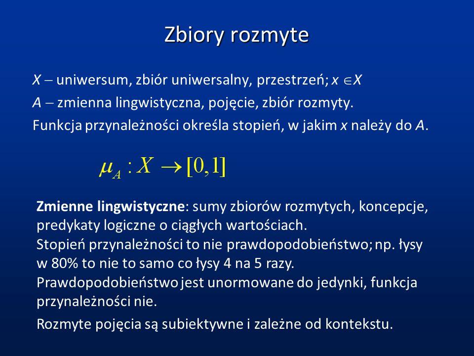 Zbiory rozmyte X uniwersum, zbiór uniwersalny, przestrzeń; x X A zmienna lingwistyczna, pojęcie, zbiór rozmyty. Funkcja przynależności określa stopień
