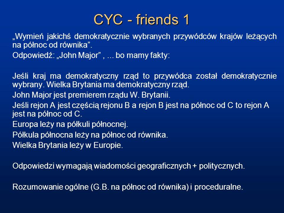 CYC - friends 1 Wymień jakichś demokratycznie wybranych przywódców krajów leżących na północ od równika. Odpowiedź: John Major,... bo mamy fakty: Jeśl