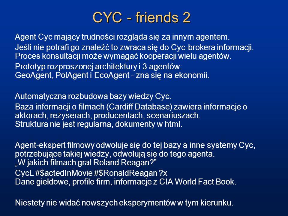 CYC - friends 2 Agent Cyc mający trudności rozgląda się za innym agentem. Jeśli nie potrafi go znaleźć to zwraca się do Cyc-brokera informacji. Proces