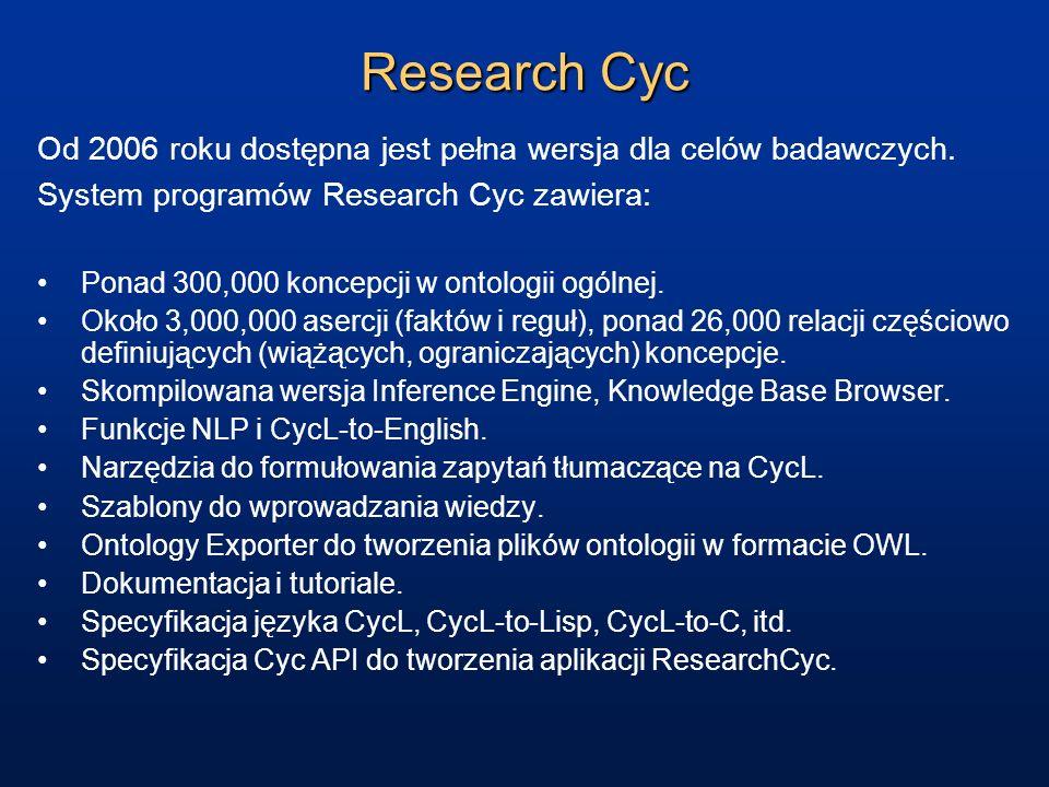 Research Cyc Ponad 300,000 koncepcji w ontologii ogólnej. Około 3,000,000 asercji (faktów i reguł), ponad 26,000 relacji częściowo definiujących (wiąż