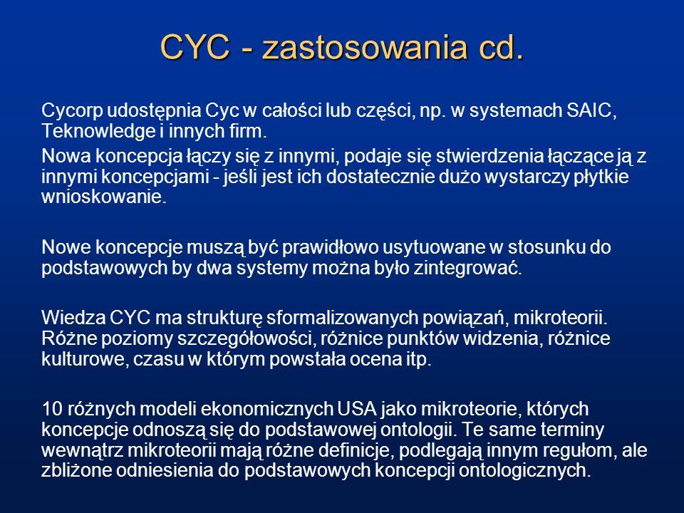 CYC - zastosowania cd. Cycorp udostępnia Cyc w całości lub części, np. w systemach SAIC, Teknowledge i innych firm. Nowa koncepcja łączy się z innymi,