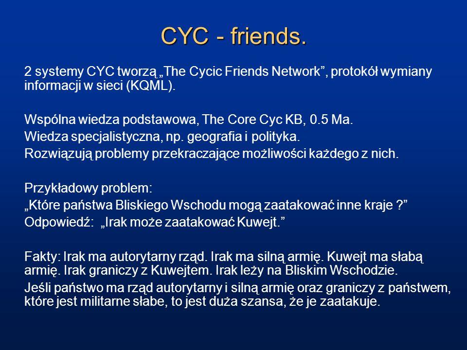 CYC - friends. 2 systemy CYC tworzą The Cycic Friends Network, protokół wymiany informacji w sieci (KQML). Wspólna wiedza podstawowa, The Core Cyc KB,