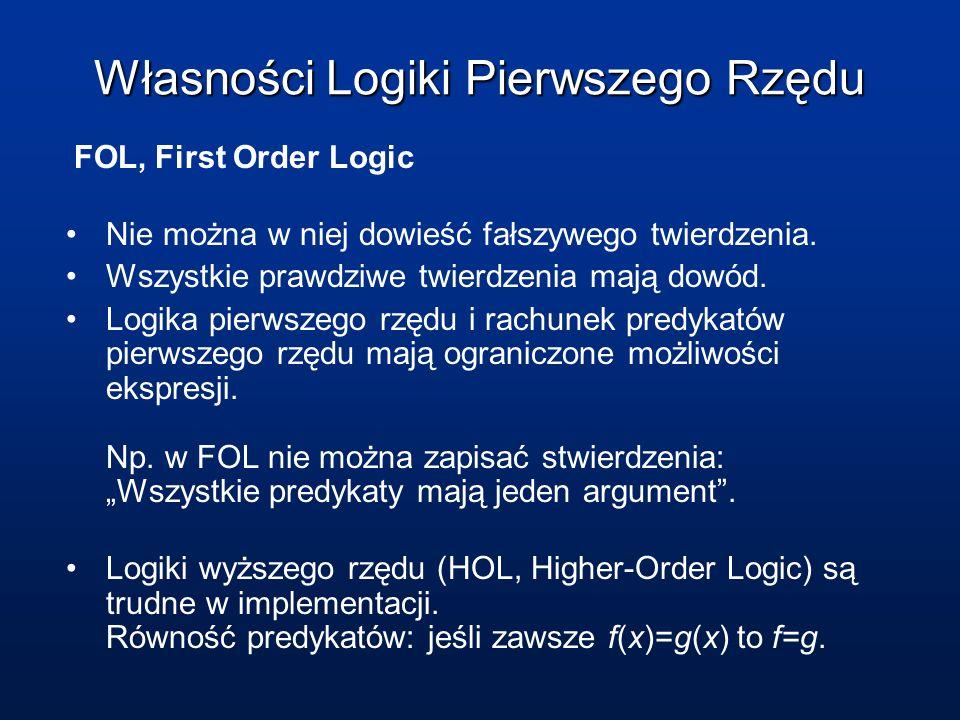 Własności Logiki Pierwszego Rzędu FOL, First Order Logic Nie można w niej dowieść fałszywego twierdzenia. Wszystkie prawdziwe twierdzenia mają dowód.
