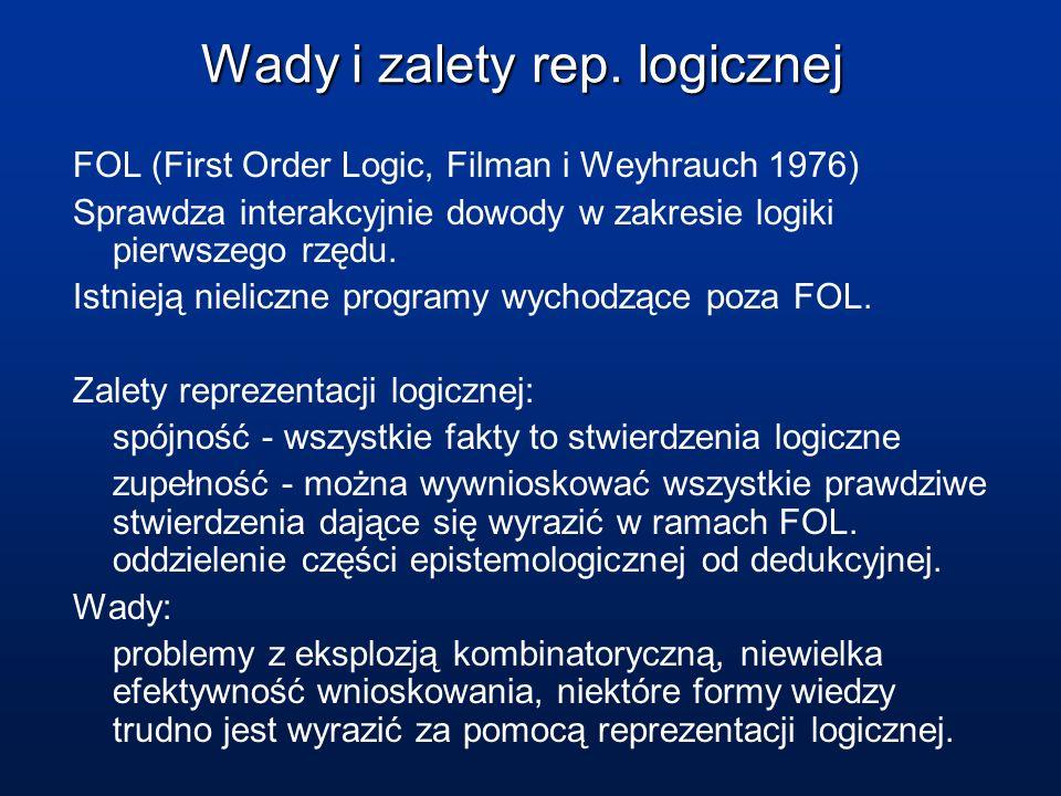 Wady i zalety rep. logicznej FOL (First Order Logic, Filman i Weyhrauch 1976) Sprawdza interakcyjnie dowody w zakresie logiki pierwszego rzędu. Istnie