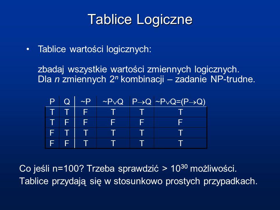 Tablice Logiczne Co jeśli n=100? Trzeba sprawdzić > 10 30 możliwości. Tablice przydają się w stosunkowo prostych przypadkach. Tablice wartości logiczn