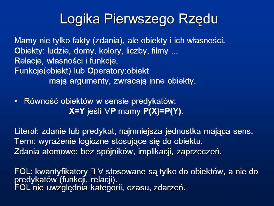 Własności Logiki Pierwszego Rzędu FOL, First Order Logic Nie można w niej dowieść fałszywego twierdzenia.