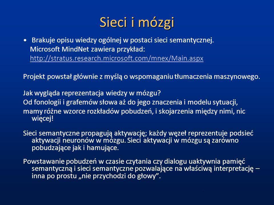 Sieci i mózgi Brakuje opisu wiedzy ogólnej w postaci sieci semantycznej. Microsoft MindNet zawiera przykład: http://stratus.research.microsoft.com/mne