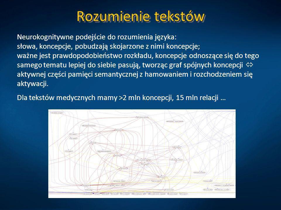 Rozumienie tekstów Neurokognitywne podejście do rozumienia języka: słowa, koncepcje, pobudzają skojarzone z nimi koncepcje; ważne jest prawdopodobieńs