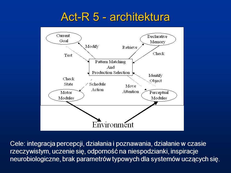 Act-R 5 - architektura Cele: integracja percepcji, działania i poznawania, działanie w czasie rzeczywistym, uczenie się, odporność na niespodzianki, i