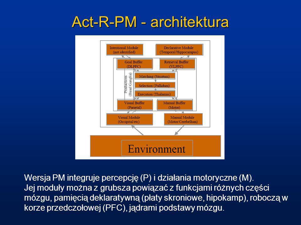Act-R-PM - architektura Wersja PM integruje percepcję (P) i działania motoryczne (M). Jej moduły można z grubsza powiązać z funkcjami różnych części m