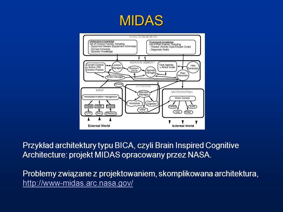 MIDAS Przykład architektury typu BICA, czyli Brain Inspired Cognitive Architecture: projekt MIDAS opracowany przez NASA. Problemy związane z projektow