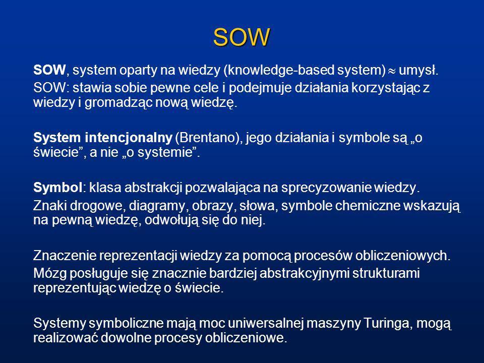 SOW SOW, system oparty na wiedzy (knowledge-based system) umysł. SOW: stawia sobie pewne cele i podejmuje działania korzystając z wiedzy i gromadząc n