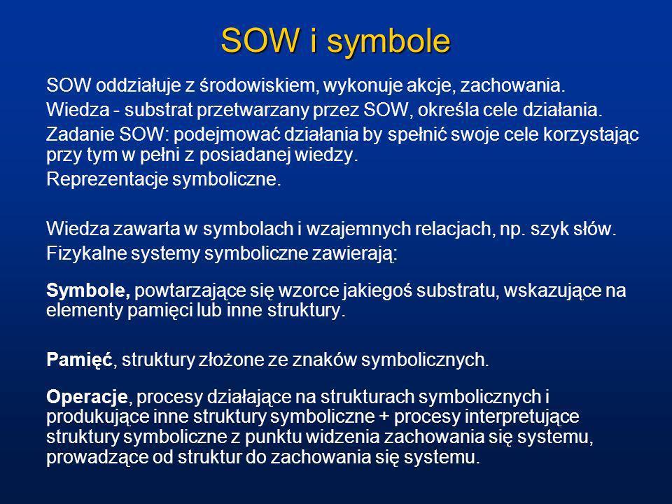 SOW i symbole SOW oddziałuje z środowiskiem, wykonuje akcje, zachowania. Wiedza - substrat przetwarzany przez SOW, określa cele działania. Zadanie SOW
