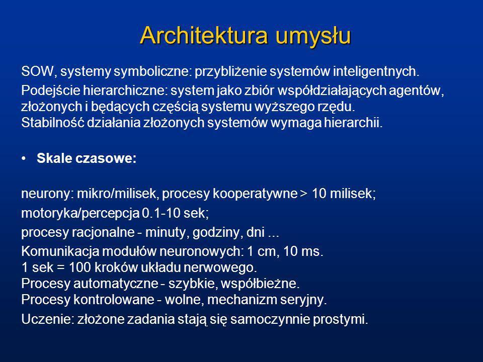 Architektura umysłu SOW, systemy symboliczne: przybliżenie systemów inteligentnych. Podejście hierarchiczne: system jako zbiór współdziałających agent