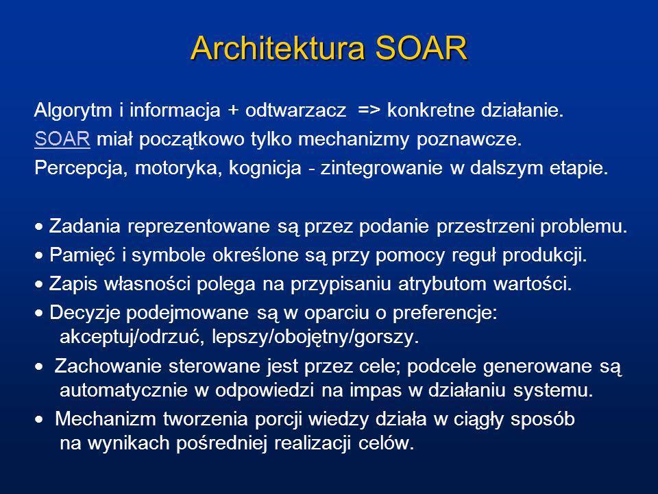 Architektura SOAR Algorytm i informacja + odtwarzacz => konkretne działanie. SOARSOAR miał początkowo tylko mechanizmy poznawcze. Percepcja, motoryka,