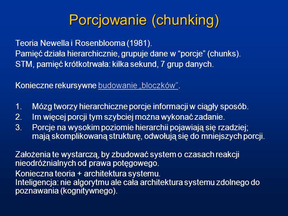 Porcjowanie (chunking) Teoria Newella i Rosenblooma (1981). Pamięć działa hierarchicznie, grupuje dane w porcje (chunks). STM, pamięć krótkotrwała: ki