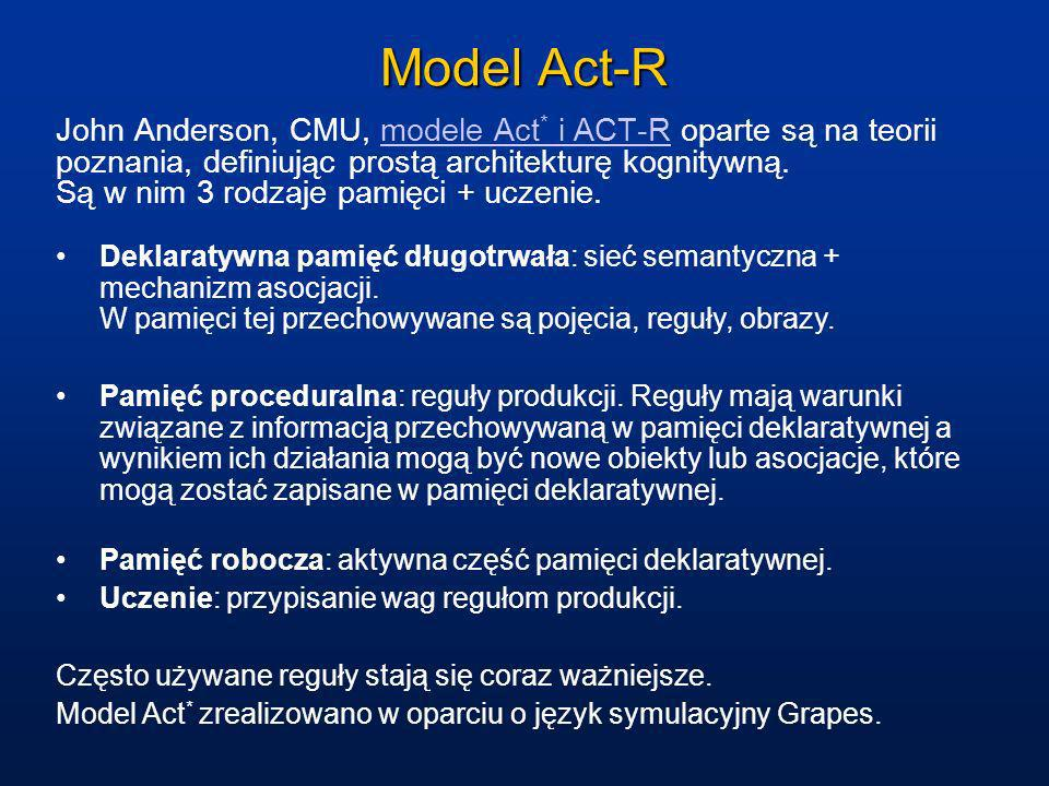 Model Act-R John Anderson, CMU, modele Act * i ACT-R oparte są na teorii poznania, definiując prostą architekturę kognitywną. Są w nim 3 rodzaje pamię