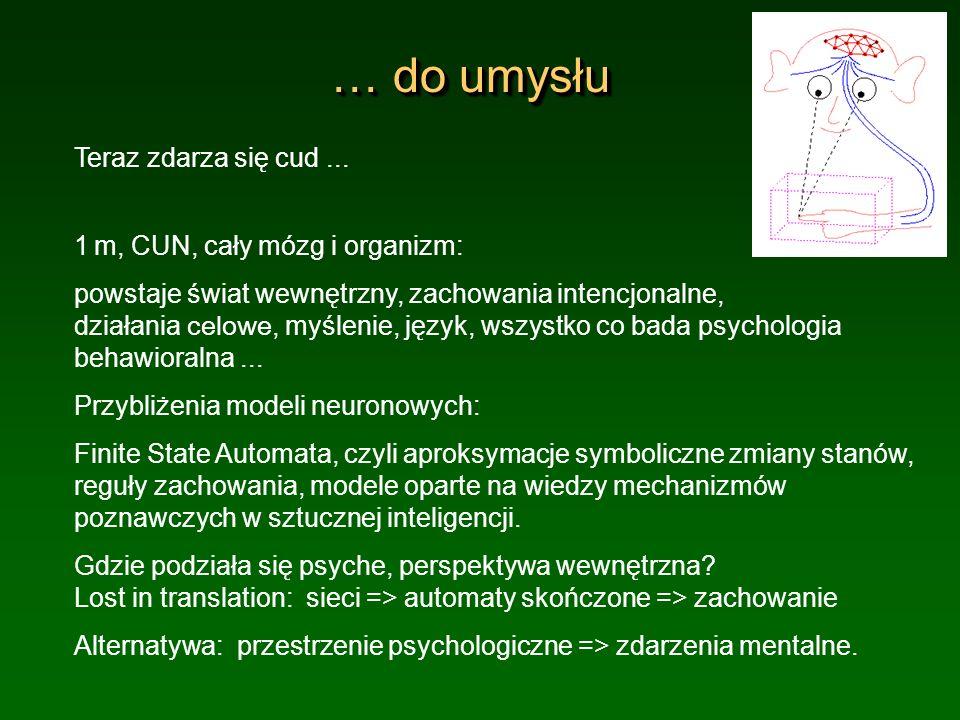 … do umysłu … do umysłu Teraz zdarza się cud... 1 m, CUN, cały mózg i organizm: powstaje świat wewnętrzny, zachowania intencjonalne, działania celowe,