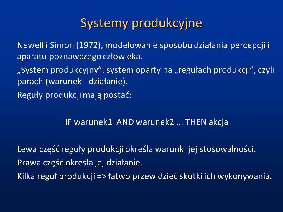 Systemy produkcyjne Newell i Simon (1972), modelowanie sposobu działania percepcji i aparatu poznawczego człowieka.