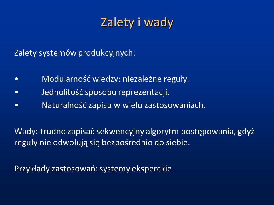 Zalety i wady Zalety systemów produkcyjnych: Modularność wiedzy: niezależne reguły.