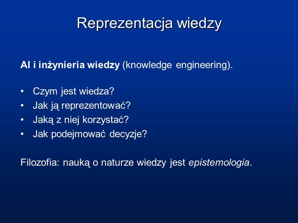 Reprezentacja wiedzy AI i inżynieria wiedzy (knowledge engineering).