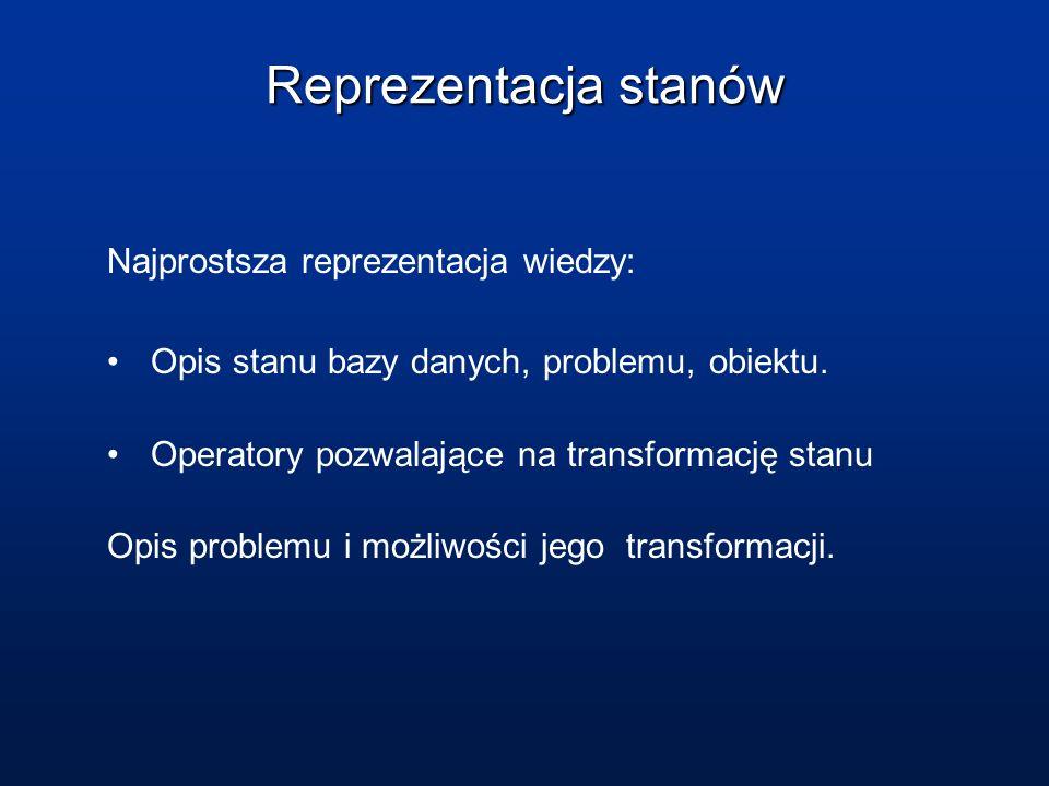 Reprezentacja proceduralna Stan bazy: opis statycznej sytuacji.