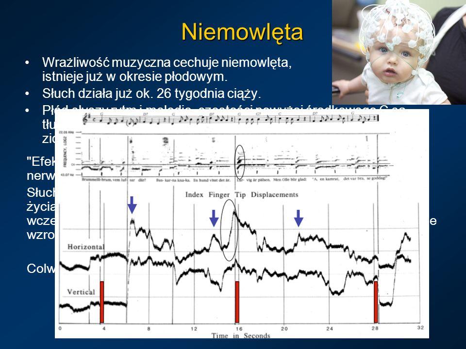 Niemowlęta Wrażliwość muzyczna cechuje niemowlęta, istnieje już w okresie płodowym. Słuch działa już ok. 26 tygodnia ciąży. Płód słyszy rytm i melodię