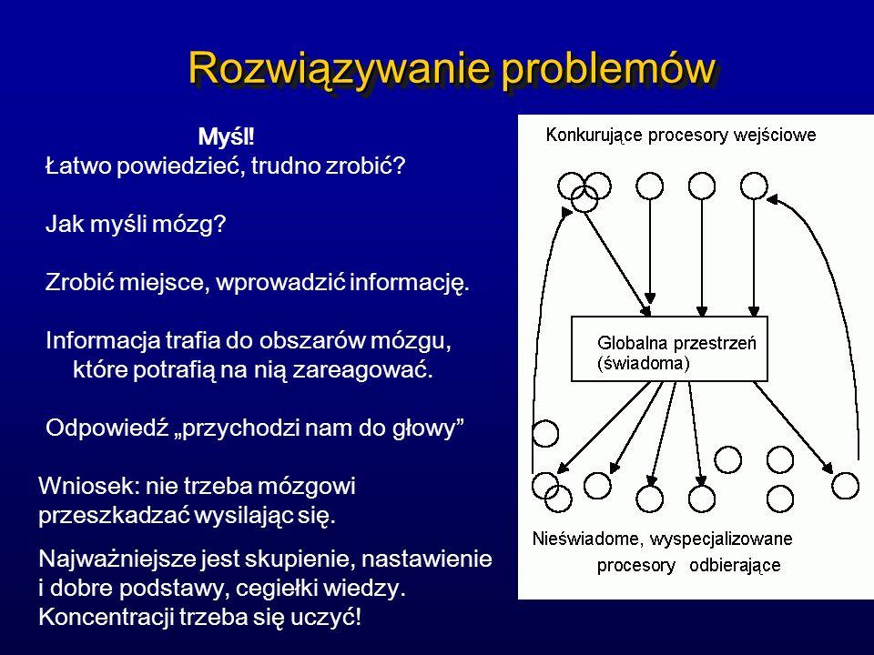 Rozwiązywanie problemów Jak myśli mózg? Zrobić miejsce, wprowadzić informację. Informacja trafia do obszarów mózgu, które potrafią na nią zareagować.