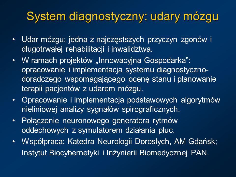 System diagnostyczny: udary mózgu Udar mózgu: jedna z najczęstszych przyczyn zgonów i długotrwałej rehabilitacji i inwalidztwa. W ramach projektów Inn