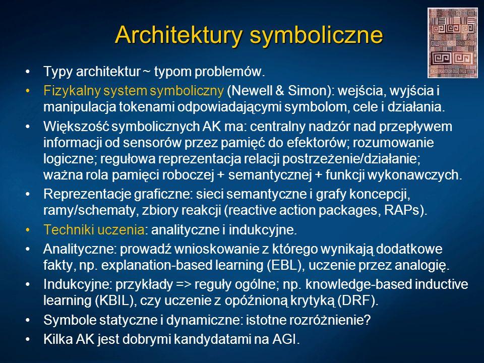 Architektury symboliczne Typy architektur ~ typom problemów. Fizykalny system symboliczny (Newell & Simon): wejścia, wyjścia i manipulacja tokenami od