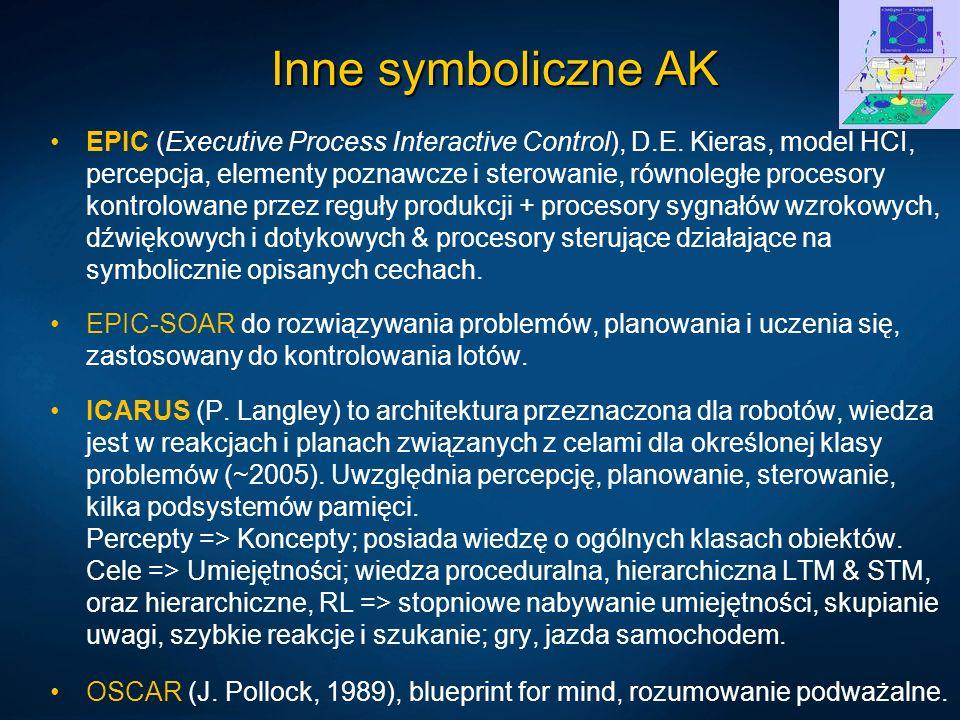 Inne symboliczne AK EPIC (Executive Process Interactive Control), D.E. Kieras, model HCI, percepcja, elementy poznawcze i sterowanie, równoległe proce