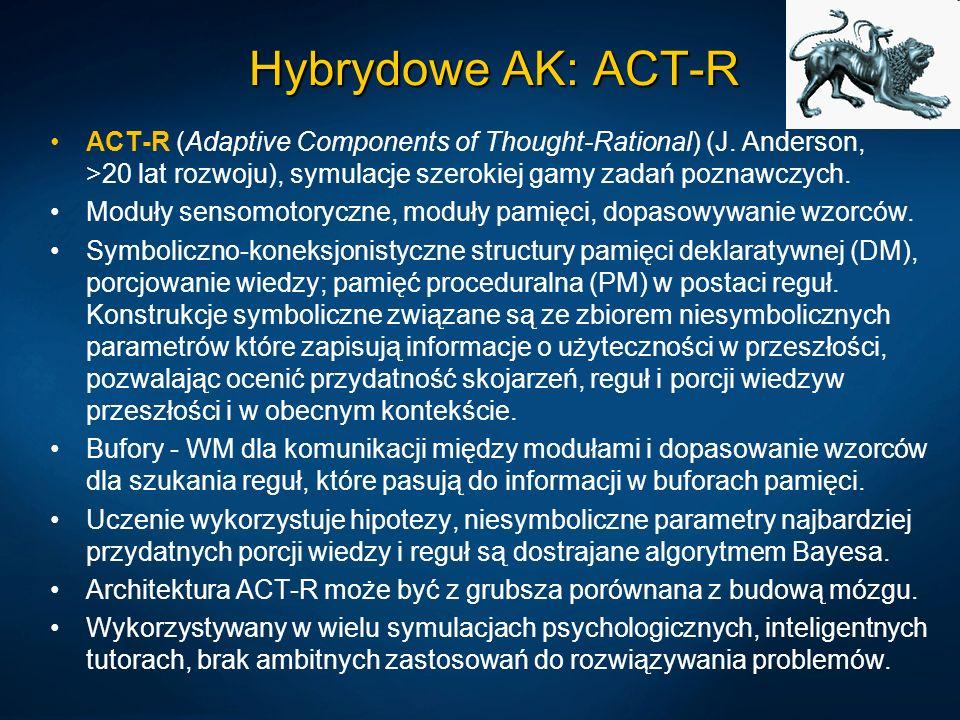 Hybrydowe AK: ACT-R ACT-R (Adaptive Components of Thought-Rational) (J. Anderson, >20 lat rozwoju), symulacje szerokiej gamy zadań poznawczych. Moduły