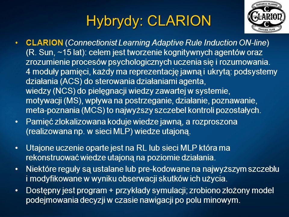 Hybrydy: CLARION CLARION (Connectionist Learning Adaptive Rule Induction ON-line) (R. Sun, ~15 lat): celem jest tworzenie kognitywnych agentów oraz zr