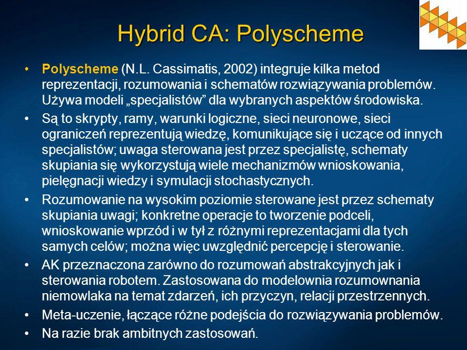 Hybrid CA: Polyscheme Polyscheme (N.L. Cassimatis, 2002) integruje kilka metod reprezentacji, rozumowania i schematów rozwiązywania problemów. Używa m