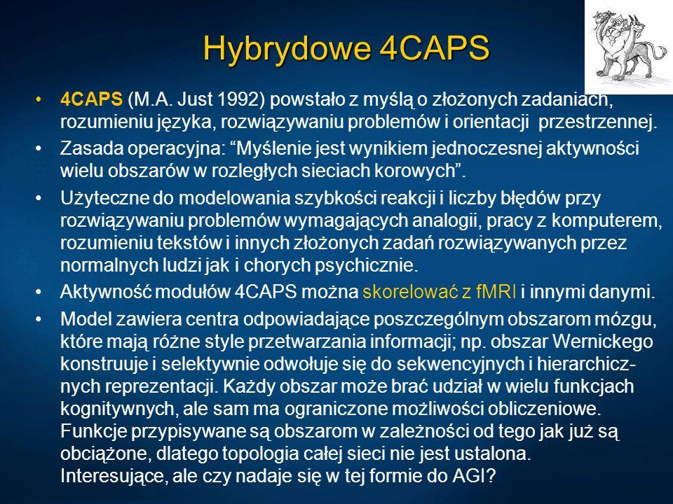 Hybrydowe 4CAPS 4CAPS (M.A. Just 1992) powstało z myślą o złożonych zadaniach, rozumieniu języka, rozwiązywaniu problemów i orientacji przestrzennej.