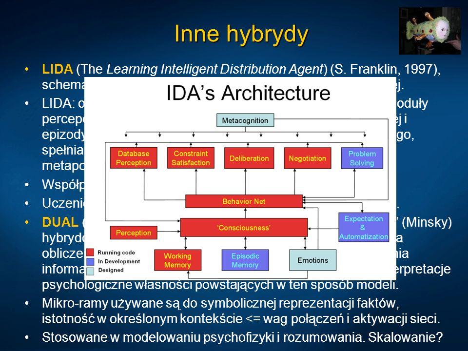 Inne hybrydy LIDA (The Learning Intelligent Distribution Agent) (S. Franklin, 1997), schemat budowy agentów, idee globalnej przestrzeni roboczej. LIDA