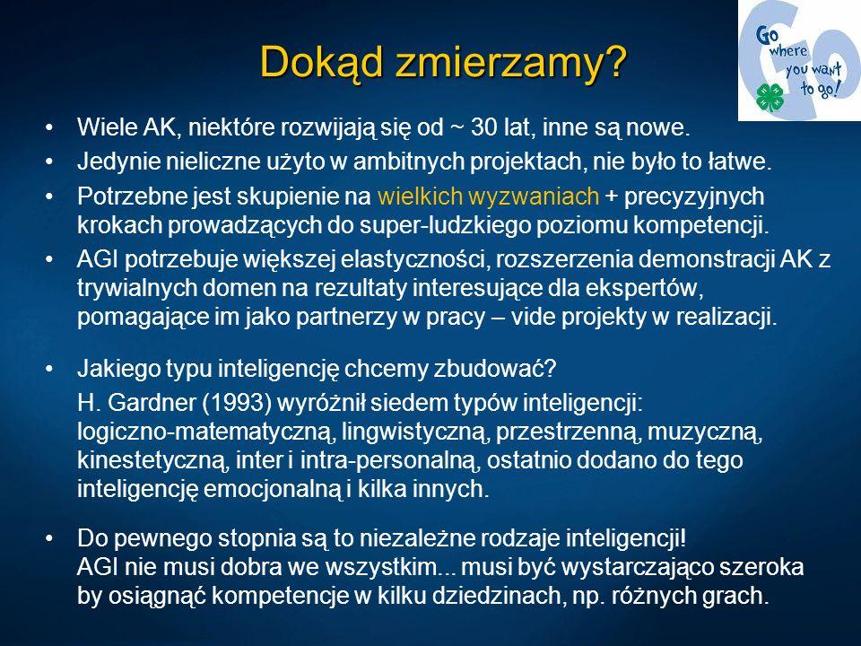 Dokąd zmierzamy? Wiele AK, niektóre rozwijają się od ~ 30 lat, inne są nowe. Jedynie nieliczne użyto w ambitnych projektach, nie było to łatwe. Potrze
