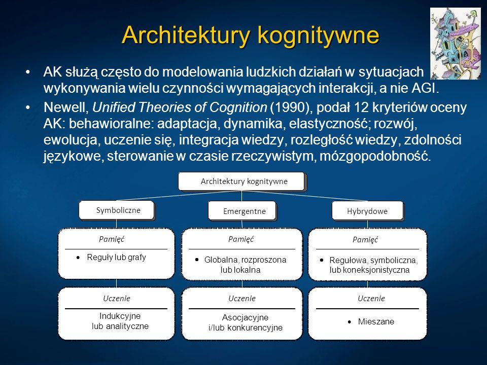 Architektury kognitywne AK służą często do modelowania ludzkich działań w sytuacjach wykonywania wielu czynności wymagających interakcji, a nie AGI. N