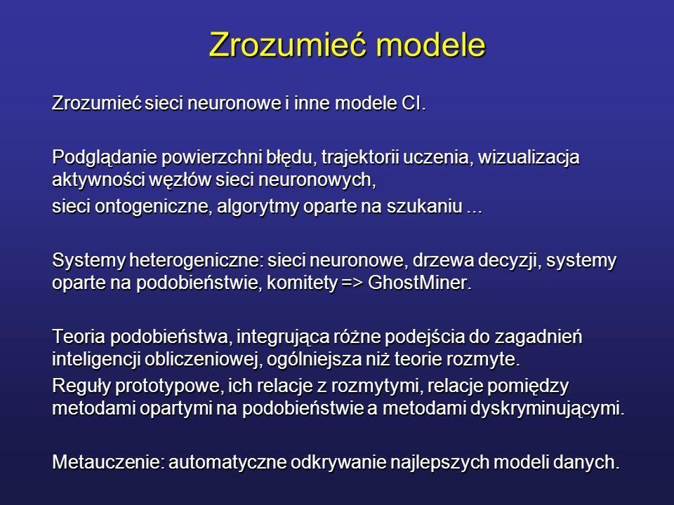 Zrozumieć modele Zrozumieć sieci neuronowe i inne modele CI. Podglądanie powierzchni błędu, trajektorii uczenia, wizualizacja aktywności węzłów sieci