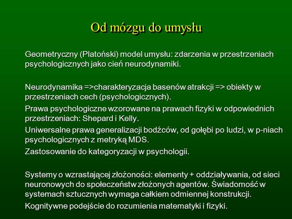 Od mózgu do umysłu Geometryczny (Platoński) model umysłu: zdarzenia w przestrzeniach psychologicznych jako cień neurodynamiki. Neurodynamika =>charakt