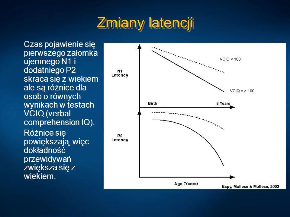 Zmiany latencji Czas pojawienie się pierwszego załomka ujemnego N1 i dodatniego P2 skraca się z wiekiem ale są różnice dla osob o równych wynikach w t