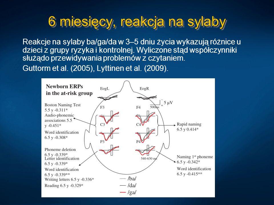 6 miesięcy, reakcja na sylaby Reakcje na sylaby ba/ga/da w 3–5 dniu życia wykazują różnice u dzieci z grupy ryzyka i kontrolnej. Wyliczone stąd współc