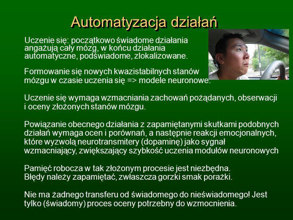 Automatyzacja działań Uczenie się: początkowo świadome działania angażują cały mózg, w końcu działania automatyczne, podświadome, zlokalizowane. Formo