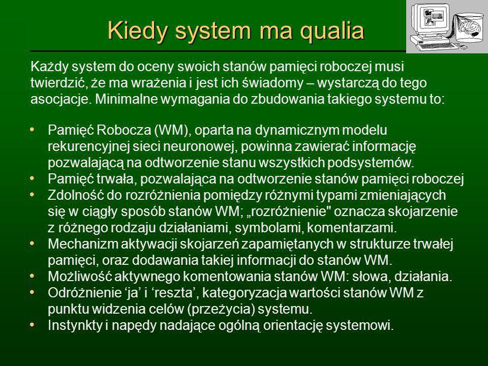 Kiedy system ma qualia Każdy system do oceny swoich stanów pamięci roboczej musi twierdzić, że ma wrażenia i jest ich świadomy – wystarczą do tego aso