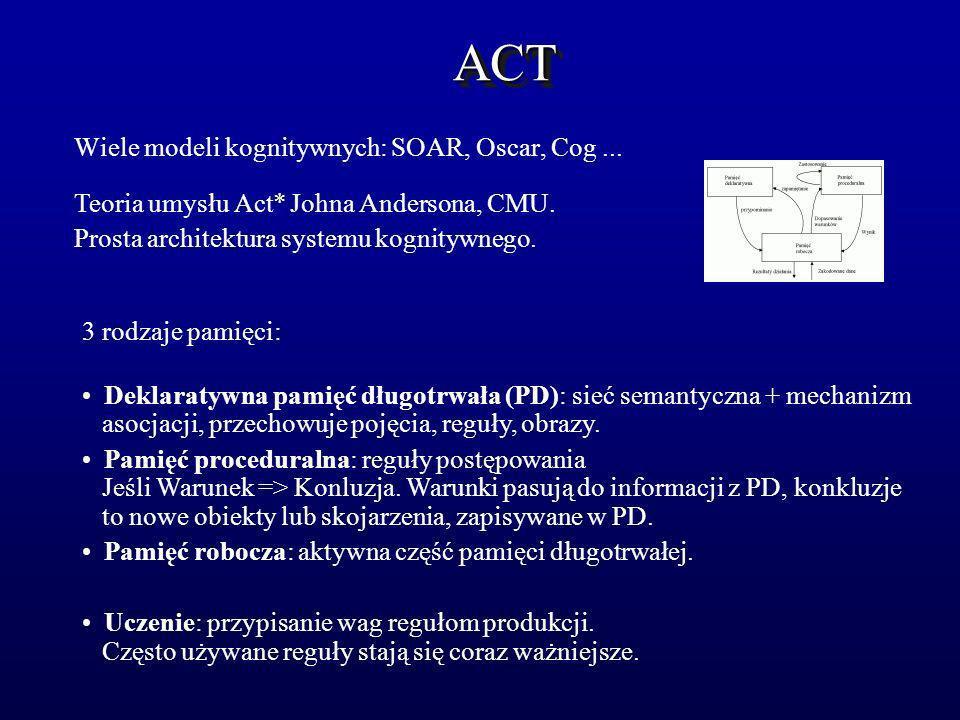 ACTACT Wiele modeli kognitywnych: SOAR, Oscar, Cog... Teoria umysłu Act* Johna Andersona, CMU. Prosta architektura systemu kognitywnego. 3 rodzaje pam