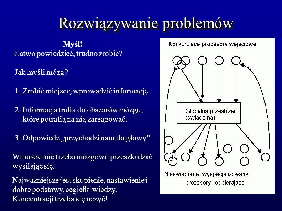 Rozwiązywanie problemów Jak myśli mózg? 1. Zrobić miejsce, wprowadzić informację. 2. Informacja trafia do obszarów mózgu, które potrafią na nią zareag