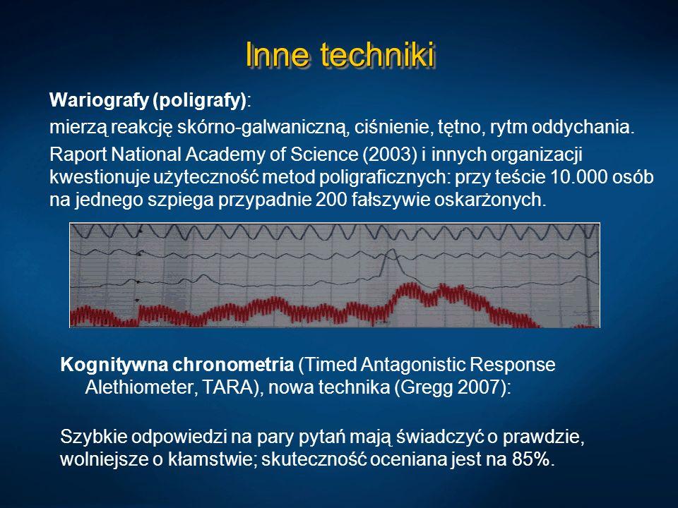 Inne techniki Wariografy (poligrafy): mierzą reakcję skórno-galwaniczną, ciśnienie, tętno, rytm oddychania. Raport National Academy of Science (2003)