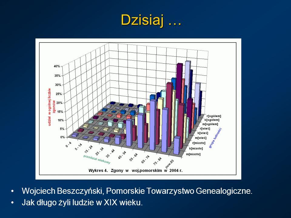 Dzisiaj … Wojciech Beszczyński, Pomorskie Towarzystwo Genealogiczne. Jak długo żyli ludzie w XIX wieku.